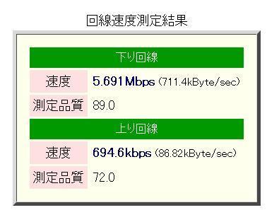 20100805WiMAXスピードテスト
