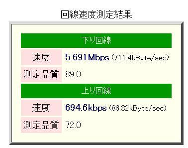 写真: 20100805WiMAXスピードテスト