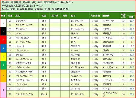 a.ジャパンカップ.1
