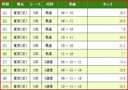 a.ジャパンカップ.2