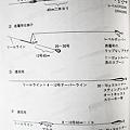 Photos: 海のルアーフィッシング (7)