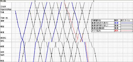 竹鼻線ダイヤ乱れ1